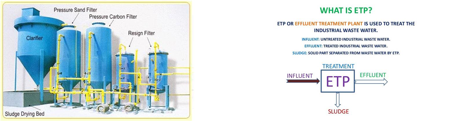 etp-slider